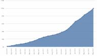Windows Phone ya cuenta con más de 100 mil apps